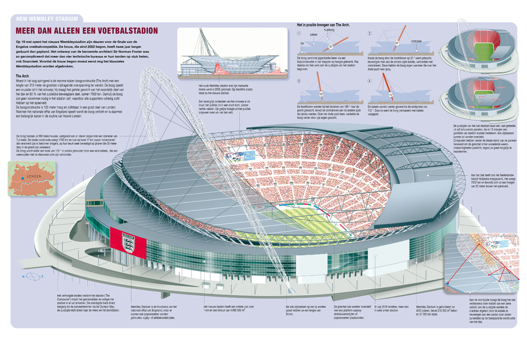 Infographic voetbalstadion New Wembley